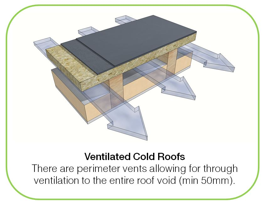 Register Your Roof Installation Res Tec Roofing